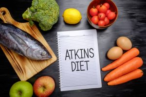 Atkins diet food can be eaten while taking Progentra