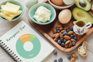 Ketogenic diet food can be consumed with Progentra